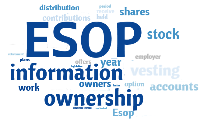 ESOPS – Employee Stock Ownership Plans – Terms associated